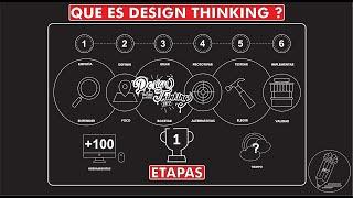 Que es Design thinking ? Temporada 3 Tutorial 1