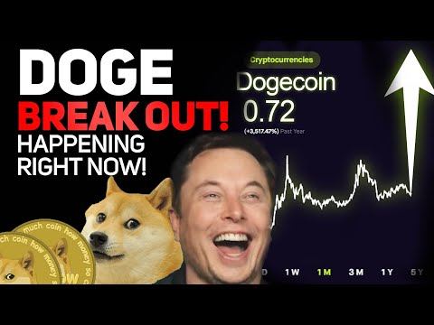 DOGECOIN BREAKING ALL TIME HIGHS! ALL HOLDERS PAY ATTENTION (DOGECOIN PRICE PREDICTION!)