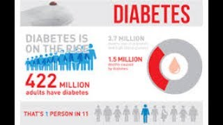 If You Have Diabetes You Need to Watch This - WGN's HELO LX