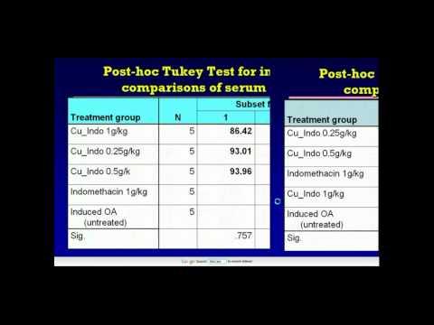 Cremă pentru tratamentul osteochondrozei coloanei vertebrale cervicale