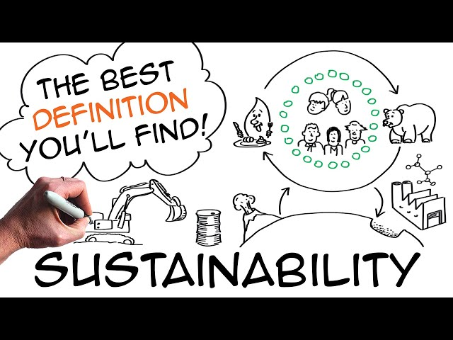 Sustainability Definition With Simple Natural Science