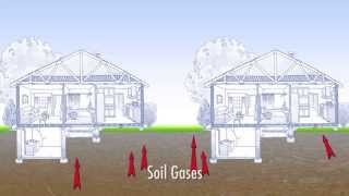 Radon Hot Topic For General Update