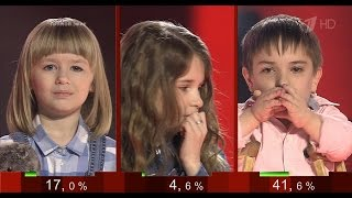 Голос Дети 3 2016 Финал - Команда Билана Выбор телезрителей
