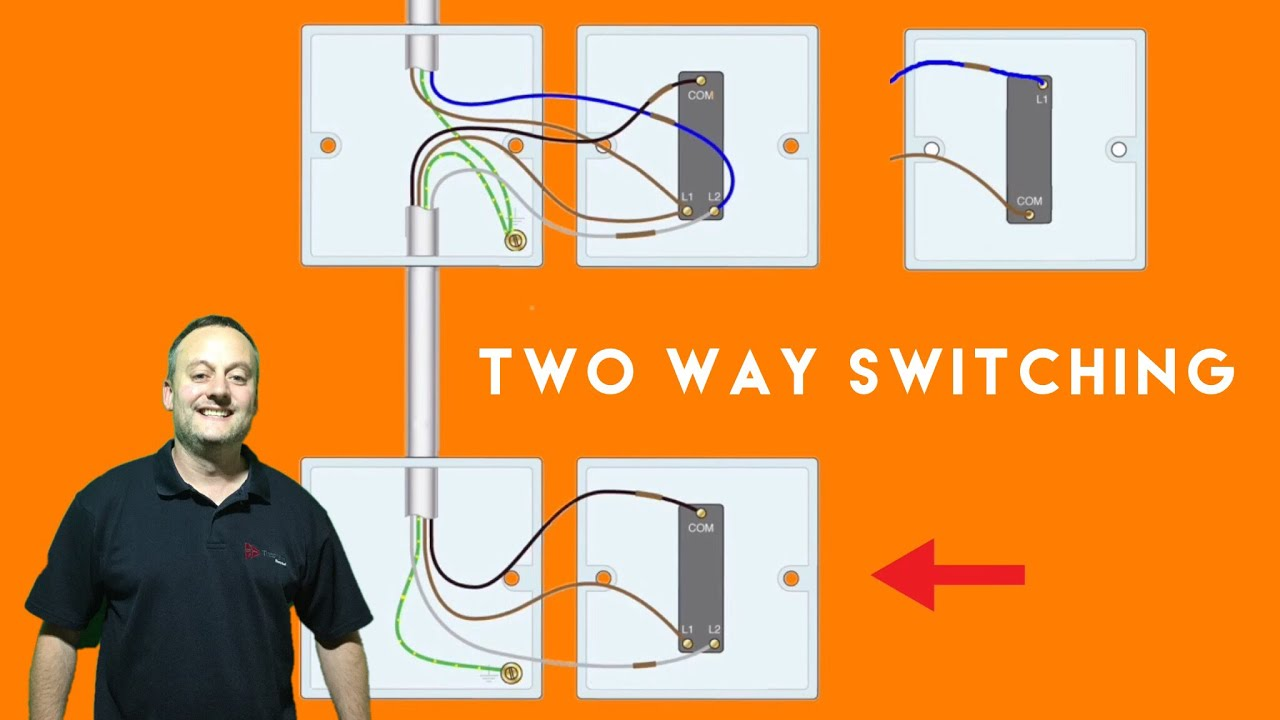 Circuit Rotary Switch L Wiring Diagram On Wiring A 3 Way 2 Circuit