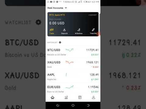 Bitcoin pörgetések