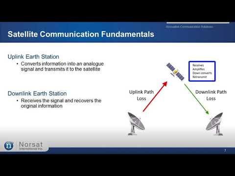 The Fundamentals of Satellite Communications Webinar