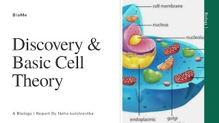 Why Cell is called Structural and Functional Unit of Life? | CLASS IX | 2020|