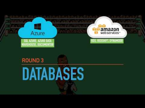 Cloud Wars: AWS vs. Microsoft Azure