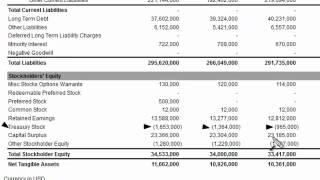 Treasury Stock (Fundamental Analysis)