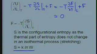Lecture - 11 Polymers (Contd.)