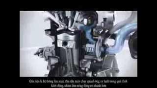 Video Tìm hiểu về Động cơ tăng áp EcoBoost của hãng Ford