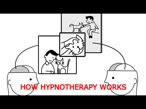 How Hypnotherapy Works<br />4 minute video answering all the key points