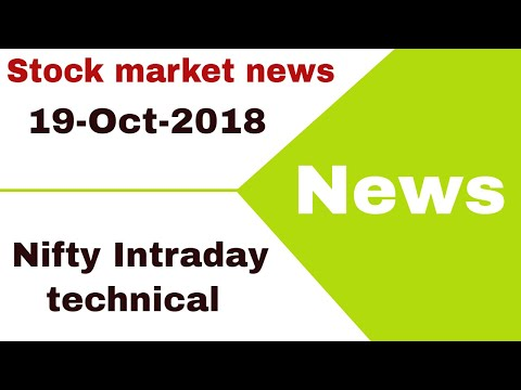 Stock market news #19-Oct-2018 - spandana financial, havells india, abb india, reliance ind 🔥🔥🔥