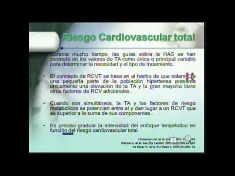Hipertensión historia y enfermedad coronaria