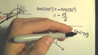 Evaluating Trigonometric Functions Using The Reference Angle, Example 1
