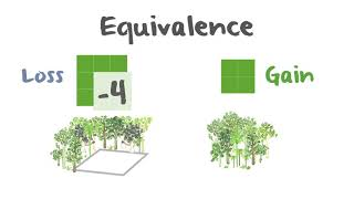 Introduction to biodiversity offsetting - the basics of what biodiversity offsetting involves