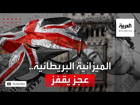 العرب اليوم - شاهد: عجز الموازنة البريطانية يقفز إلى 16.5%