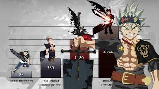 Asta Power Levels Evolution (Black Clover)