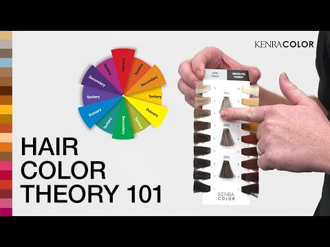 Hair Color Theory 101 | Discover Kenra Color | Kenra Professional