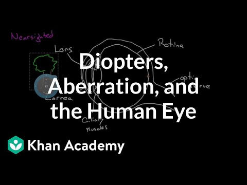 Diopters, Aberration, and the Human Eye (video) | Khan Academy
