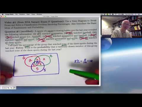 Actuarial Exam P (Exam 1) Prep: Use a Venn Diagram with Three ...