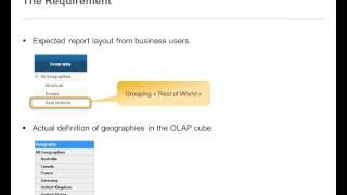 Custom Groupings on OLAP