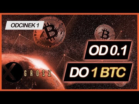 Bitcoin kereskedési programok
