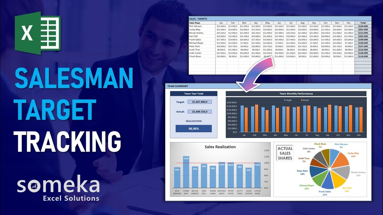 Salesman Target Tracking Template - Someka Excel Template Video