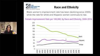 Understanding the Unique Challenges of Female Incarceration