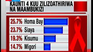 Suala Nyeti-Maambukizi ya virusi vya HIV miongoni mwa vijana:Jukwaa la ktn full bulletin
