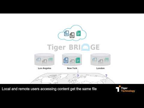 IBM - Tiger Bridge Software Cloud Connector
