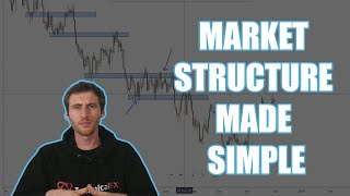 Forex Trading Market Structure Made Simple (James' Birthday Gift To You)