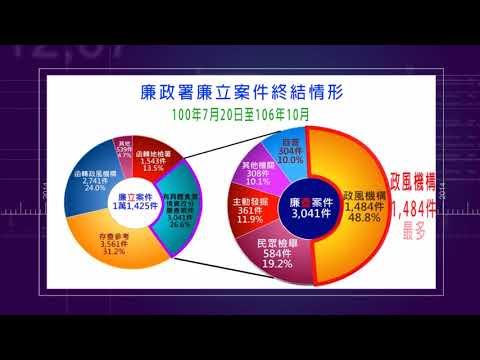法務統計3分鐘—廉政案件統計分析