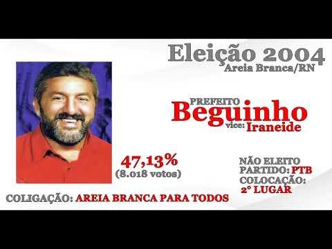 Dr. Beguinho 14 - Jingle (Eleição Municipal 2004 - Areia Branca/RN)