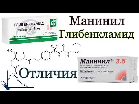 Манинил (Глибенкламид). Особенность препарата.