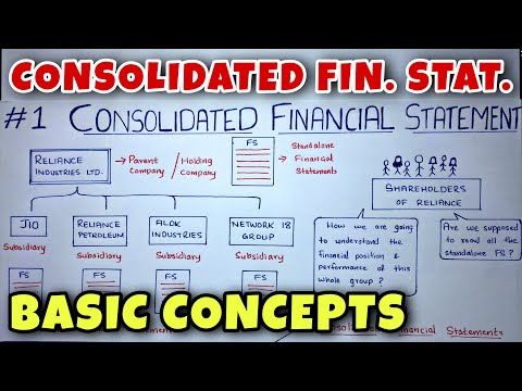 #1 Consolidated Financial Statements (Holding Company) - Basic Concepts - CA INTER -By Saheb Academy