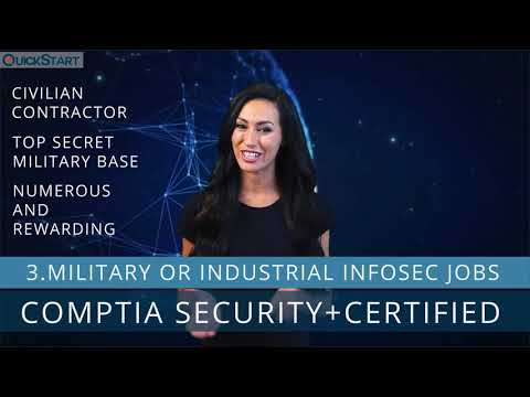 Top 4 Jobs you can get with a CompTIA Security+ Certification ...