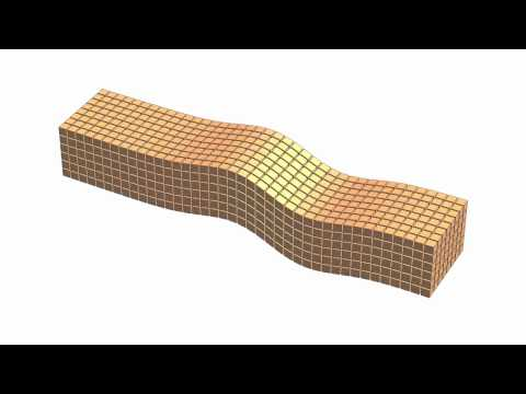 Propagation of Seismic Waves: S-waves