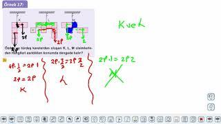 Eğitim Vadisi 11.Sınıf Fizik 14.Föy Denge ve Denge Şartları 4 Konu Anlatım Videoları