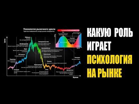 Бинарные опционы депозит 100 долларов