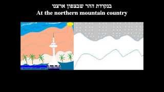 preview picture of video 'סוגי אקלים בעולמנו-Climates in our country (Animation)'