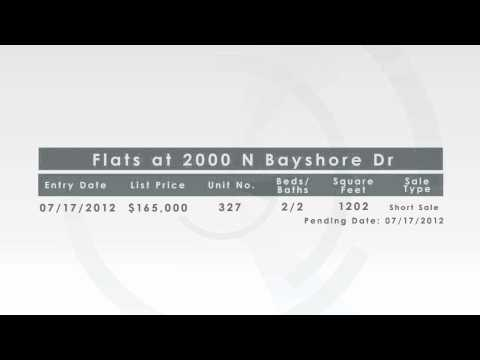 Cite Condo in Miami weekly market update 07/24/2012