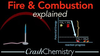 What is Fire? Combustion Reaction Tutorial   kinetic & potential energy, heat & light   Chemistry