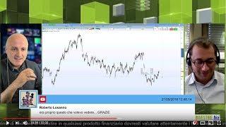 Il punto della situazione sui mercati con Enrico Lanati