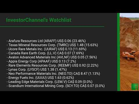 InvestorChannel's Rare Earths Watchlist Update for Tuesday ... Thumbnail