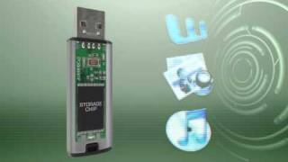 USB Drive Component Parts Explained By Premium USB