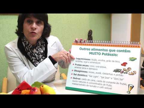 Análogos de hidroclorotiazida losartan