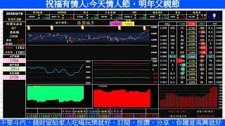 2020/02/18-台指期籌碼當沖關鍵價[夜盤]/Taiwan futures