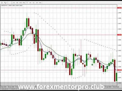 Išvestinių finansinių priemonių rinkos demonstracinė sąskaita