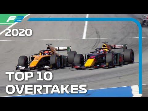 F2 2020年シーズンのオーバーテイクの瞬間を捉えた映像の中から選んだトップ10動画